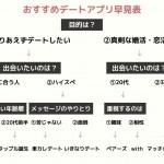 おすすめデートアプリ早見表 (1)
