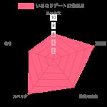 ikinaridate04